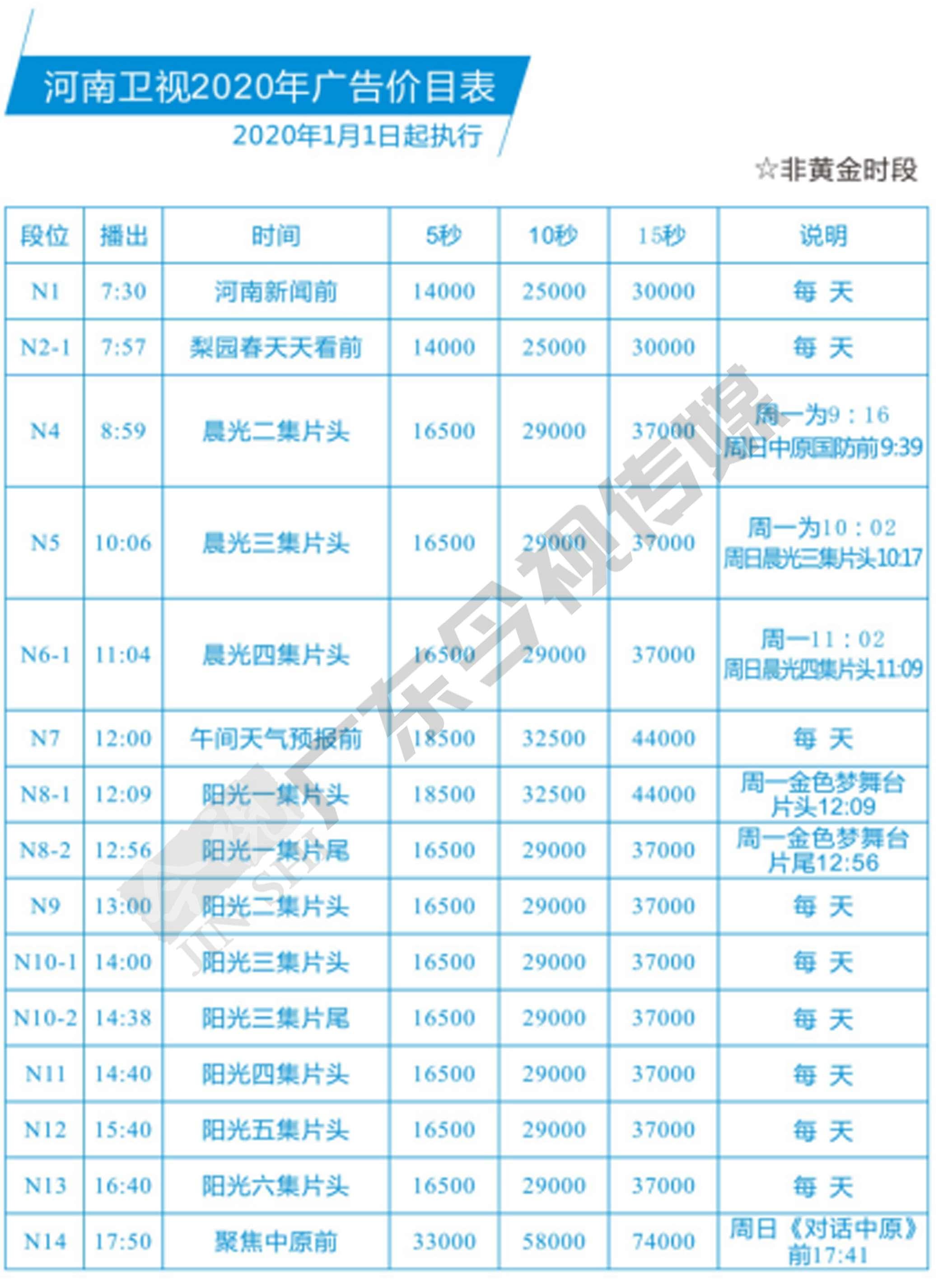 河南卫视广告价格表