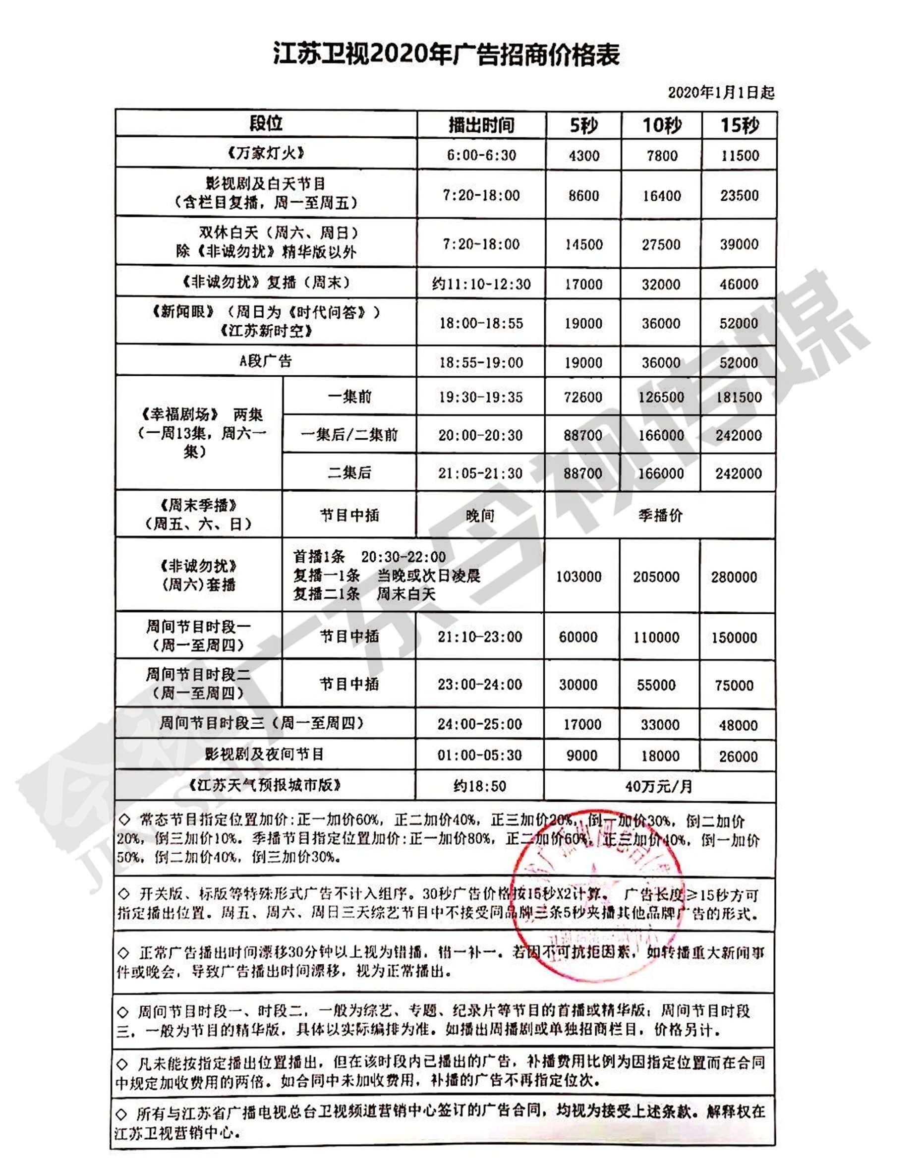 江苏卫视广告价格表
